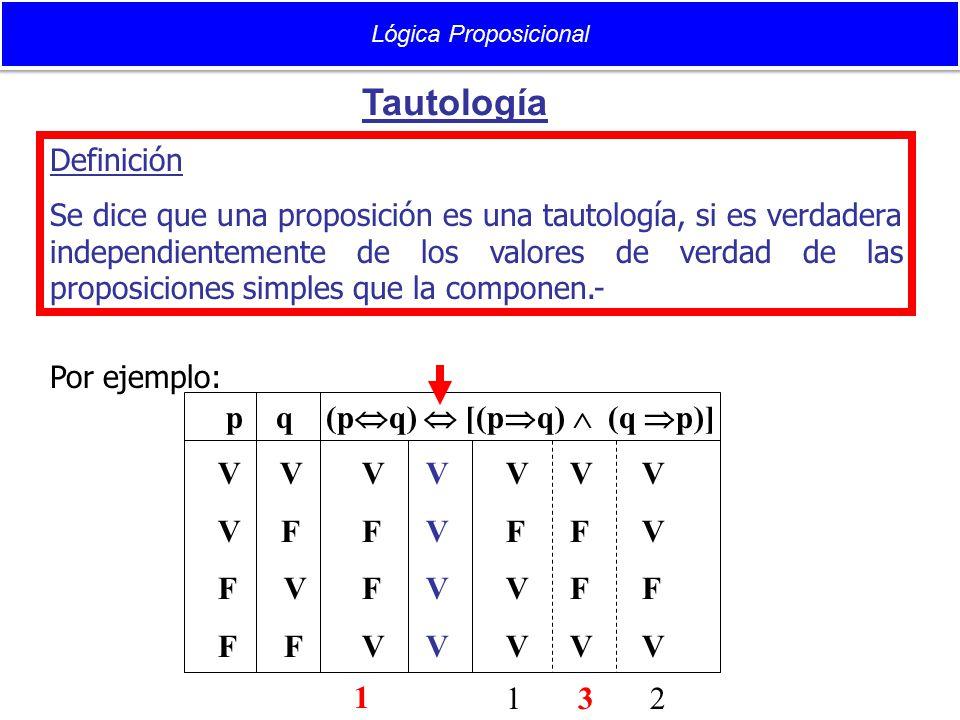Tautología p q (pq)  [(pq)  (q p)] V V V F F V F F V F V V F V F
